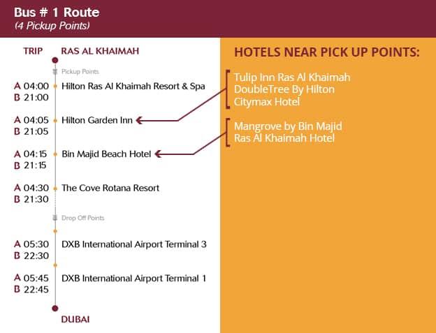 Ras Al Khaimah To Dubai Route #1