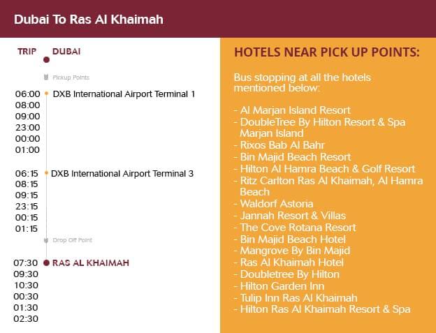 Dubai to Ras Al Khaimah